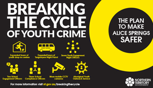 Breaking the Cycle of Youth Crime in Alice Springs